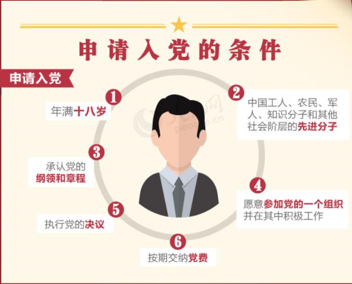 www.fz173.com_两学一做党章党课。